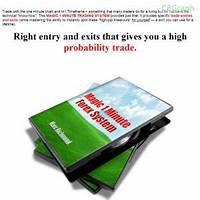 Magic 1 minute forex trading system uses 1 minute timeframe online tutorial