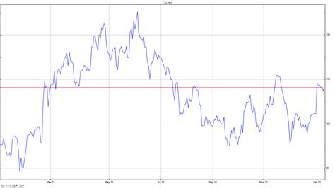 Magna Gas Stock Price