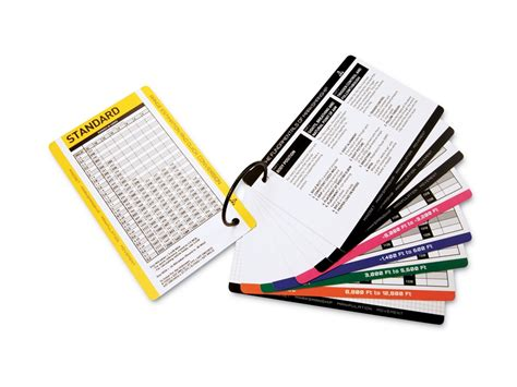 Magpul Dynamicstm Precision Rifle Quick Reference Cards