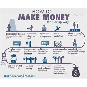 Make money online internet marketing e commerce bonus