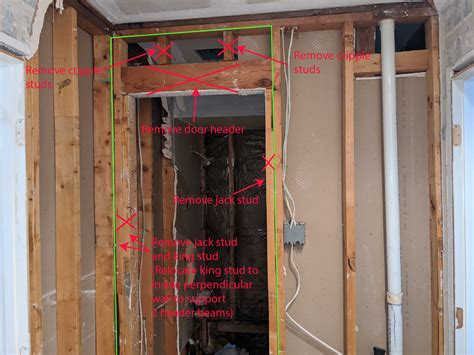 Making a door opening in a load bearing wall Image