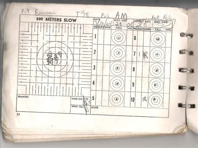 Marine Corps Rifle Range Data Book