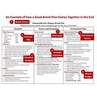 Buy marketing plan builder the key to writing great marketing plans!