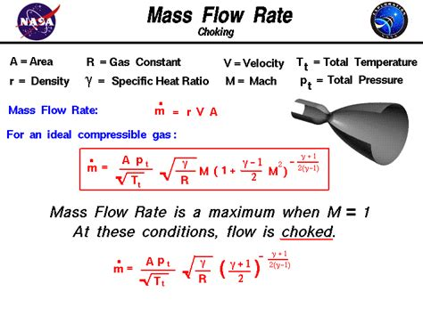 Mass Flow Equation Graph and Velocity Download Free Graph and Velocity [gmss941.online]