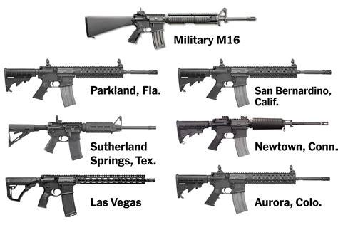 Mass Shootings That Did Not Use Assault Rifles