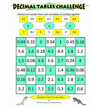 Math 5th Grade Games