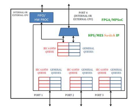 Memory Architecture Math Wallpaper Golden Find Free HD for Desktop [pastnedes.tk]