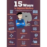 What is the best memory improvement techniques?
