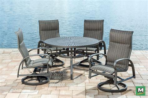 Menards outdoor furniture patio furniture Image
