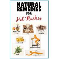 Menopause and hot flashes natural relief! secrets
