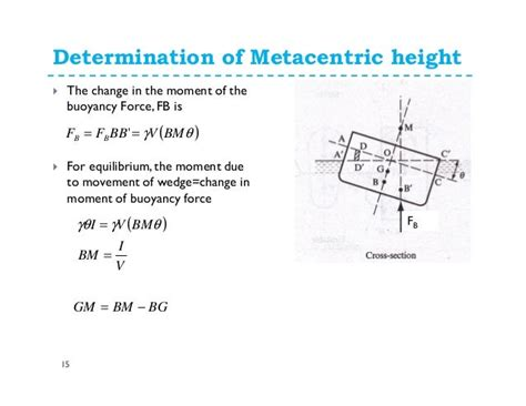 Metacentric Height Equation Graph and Velocity Download Free Graph and Velocity [gmss941.online]