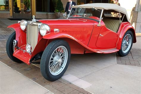 Mg Tc Pictures HD Wallpapers Download free images and photos [musssic.tk]