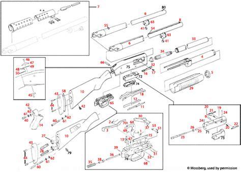 Mossberg 12 Gauge Pump Schematic