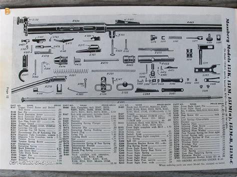 Mossberg 151k Schematic