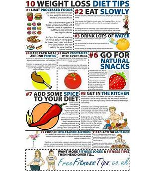 Most Effective Diet For Fat Loss Women