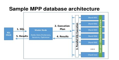 Mpp Architecture Math Wallpaper Golden Find Free HD for Desktop [pastnedes.tk]