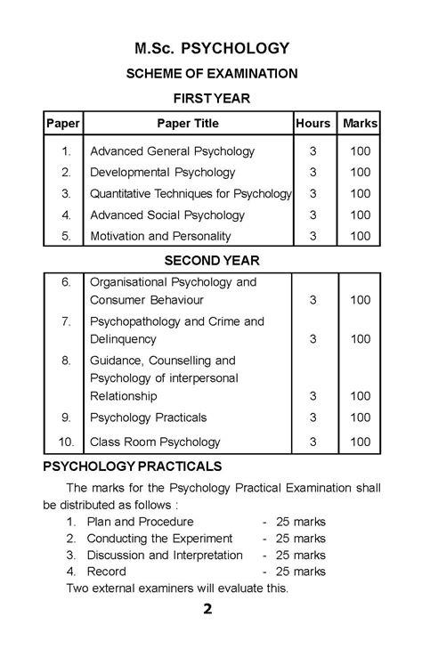 Msc Psychology Madras University