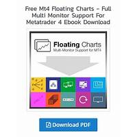 Mt4 floating charts full multi monitor support for metatrader 4! review
