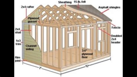 My best shed plans the best 5 exciting 12x16 storage shed plans wmv large shed plans video Image