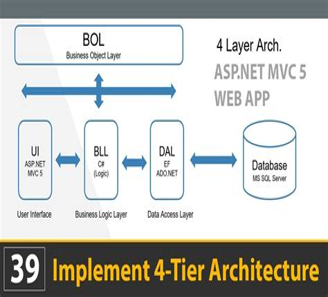 N Tier Architecture In Math Wallpaper Golden Find Free HD for Desktop [pastnedes.tk]