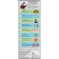 Natural depression solutions offer
