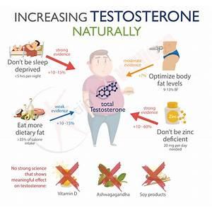 Best naturally increase test testosterone io