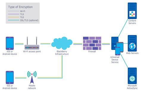 Network Security Architecture Math Wallpaper Golden Find Free HD for Desktop [pastnedes.tk]