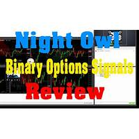 Best reviews of night owl binary options signals live trading room