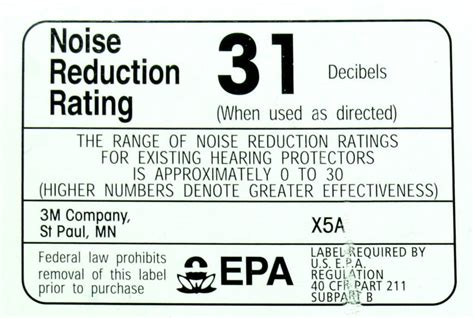 Main-Keyword Noise Reduction Rating.