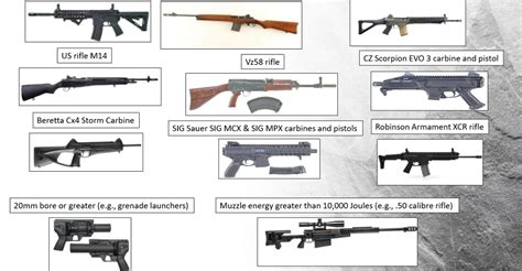 Nonrestricted Firearms Canada Used Firearms Canada