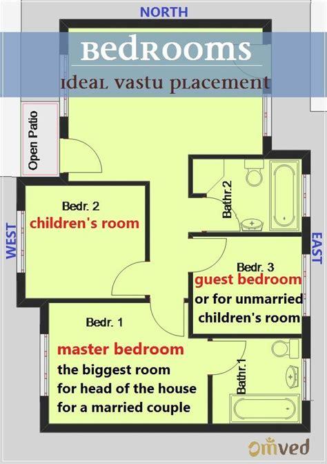North East Bedroom As Per Vastu Iphone Wallpapers Free Beautiful  HD Wallpapers, Images Over 1000+ [getprihce.gq]