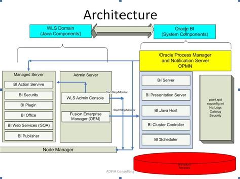 Obiee 11g Architecture Math Wallpaper Golden Find Free HD for Desktop [pastnedes.tk]
