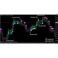 Omega trend indicator the best forex mt4 indicator free trial