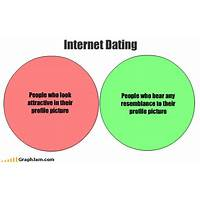 Online dating explained promo codes
