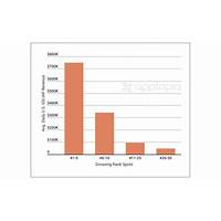 Online violin lessons no competition high conversions! bonus