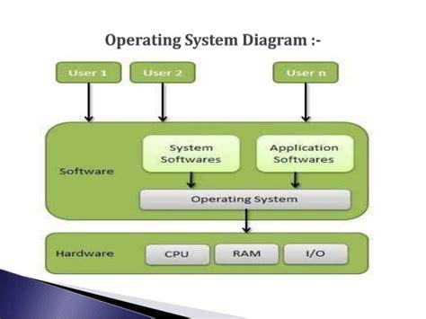 Operating System Architecture Math Wallpaper Golden Find Free HD for Desktop [pastnedes.tk]