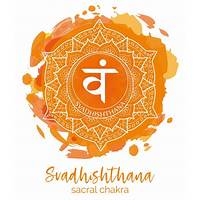Orange chakra coupon code