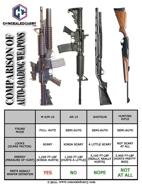 Origins Of The Term Assault Rifle