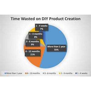 Over 8280 plr products with resell, master resale and private label rights inexpensive