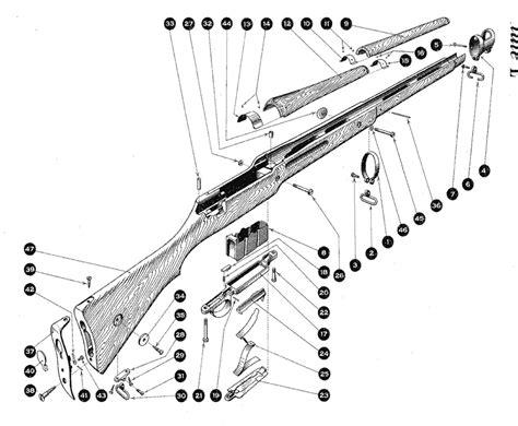 P17 Rifle Parts Chart