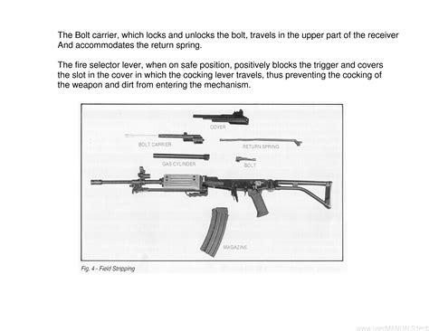 Partes Del Fusil Galil Ar 5 56 Pdf