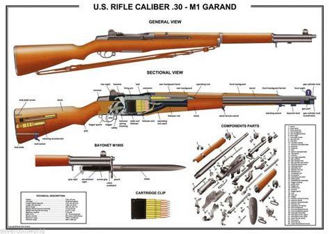 Parts Breakdown Of The M1 Garand