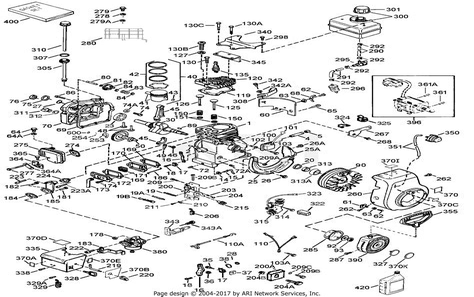 Parts List - Ruger Model 77 22 Model 77 17