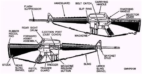Parts Of A M16a1 Rifle
