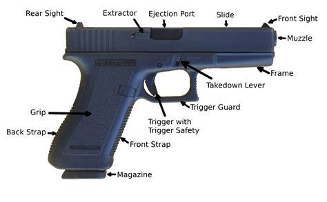 Parts Of Glock 17 Pistol