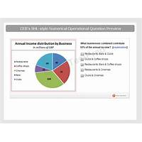 Passing of shl test review