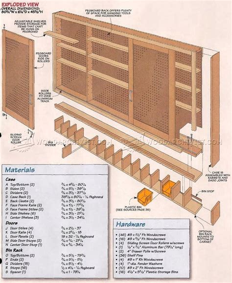 Pegboard wall storage woodworking plan Image