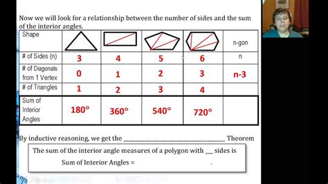 Pentagon Sum Of Interior Angles Make Your Own Beautiful  HD Wallpapers, Images Over 1000+ [ralydesign.ml]