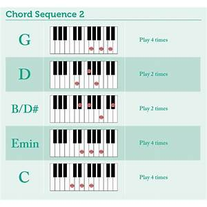 Buy piano chords that make you sound like a professional pianofast