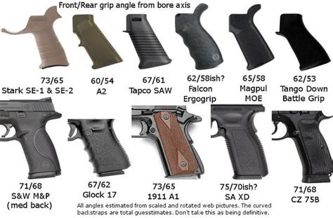 Pistol Grip Angle Chart And Pistol Grip Caps For Rifles